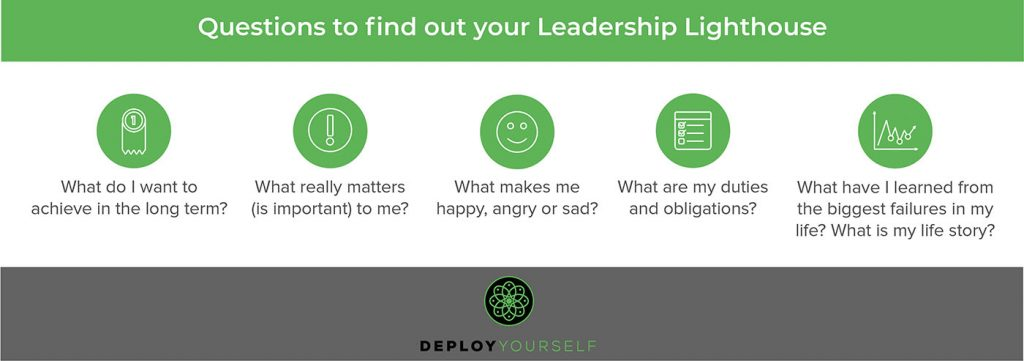 Questions to Discover Your Leadership Lighthouse